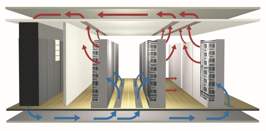 datacenter-klima