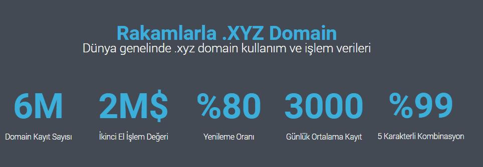 xyz-domain-nedir